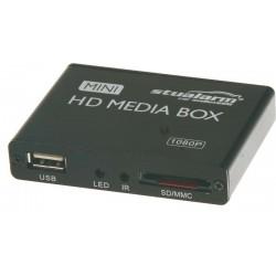 USB multimediálny prehrávač