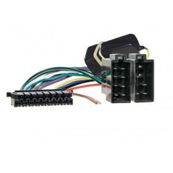 Kábel pre SONY 17-pin / ISO